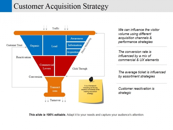 customer acquisition strategy ppt powerpoint presentation summary - acquisition strategy