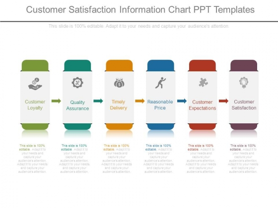 Customer Satisfaction Information Chart Ppt Templates - PowerPoint - price chart templates