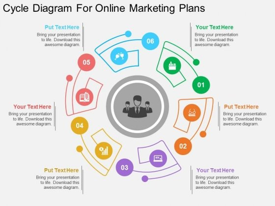 Cycle Diagram For Online Marketing Plans Powerpoint Template