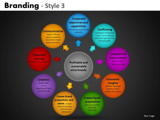 Circular Process Diagram With Text Bubbles PowerPoint Slides Ppt
