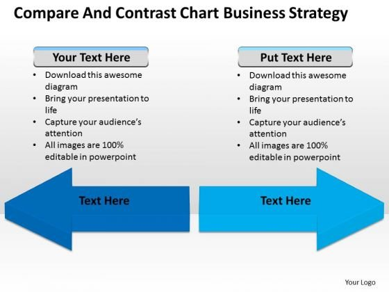 teaching compare contrast essay powerpoint Teaching the compare contrast essay use these great steps to help your students write excellent compare/contrast essays.