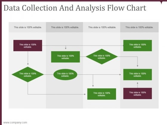 Data Collection And Analysis Flow Chart Template 1 Ppt PowerPoint
