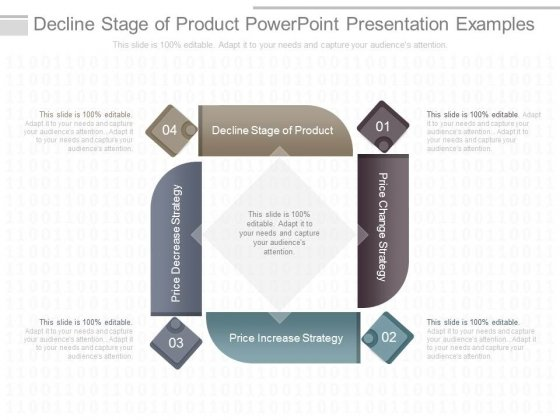Decline Stage Of Product Powerpoint Presentation Examples