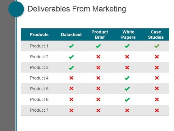 Deliverables From Marketing Ppt PowerPoint Presentation Tips