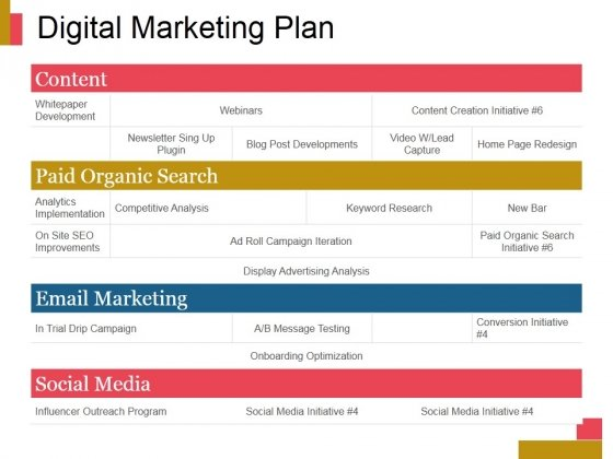 Digital Marketing Plan Ppt PowerPoint Presentation Portfolio
