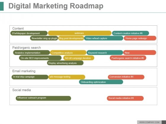Digital Marketing Roadmap Ppt PowerPoint Presentation Gallery