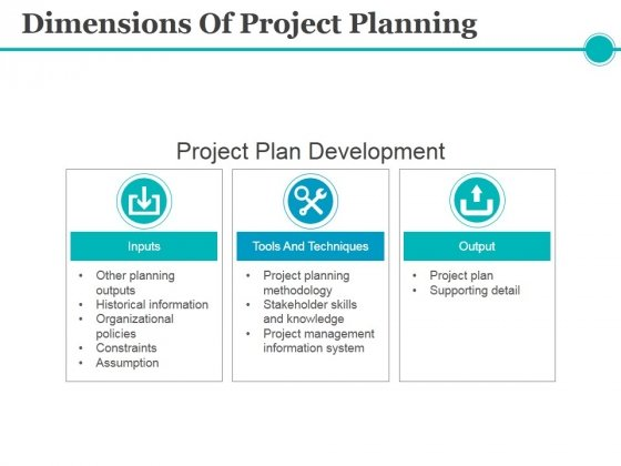 Dimensions Of Project Planning Ppt PowerPoint Presentation Gallery