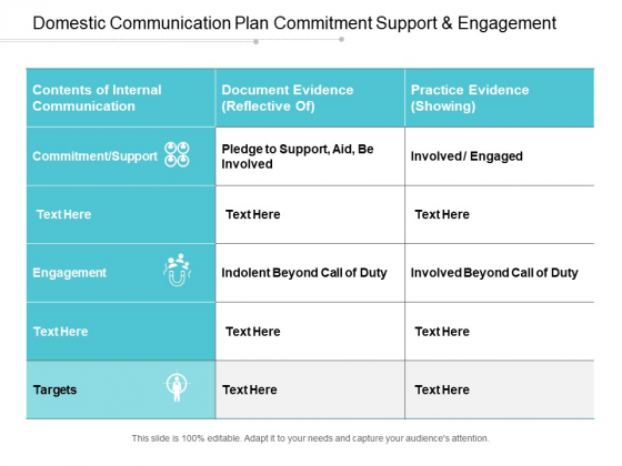 Domestic Communication Plan Commitment Support And Engagement Ppt