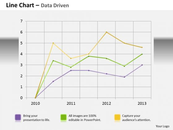 Data Analysis Template Driven Line Chart Business Graph PowerPoint