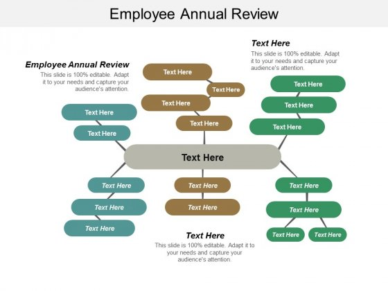 Employee Annual Review Ppt PowerPoint Presentation Pictures Visual