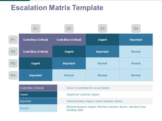 Escalation Matrix Template Ppt PowerPoint Presentation Icon Example