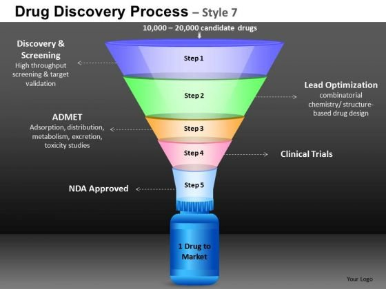 Editable Funnel Showing Drug Discovery PowerPoint Slides And Ppt