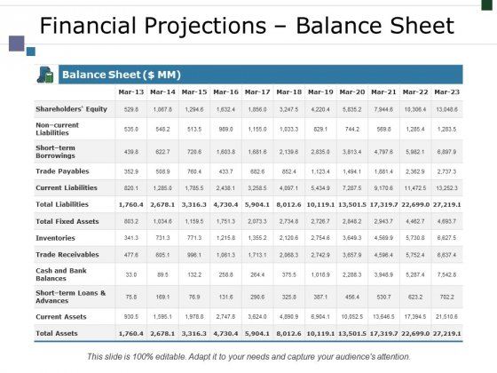 Financial Projections Balance Sheet Ppt PowerPoint Presentation