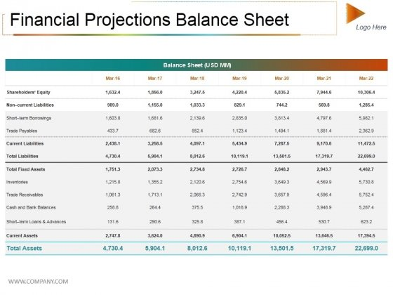 Balance sheet PowerPoint templates, Slides and Graphics