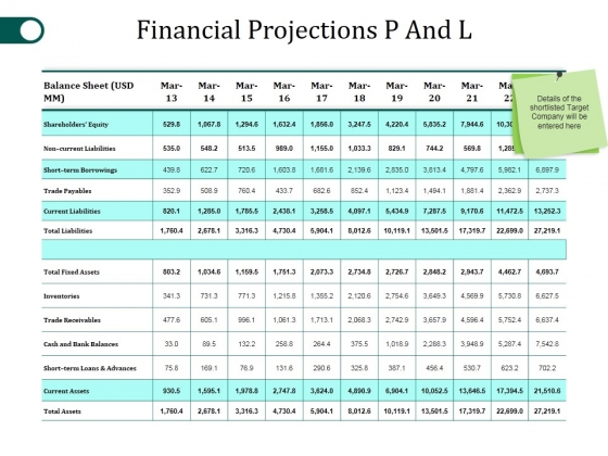 Financial Projections P And L Template 1 Ppt PowerPoint Presentation