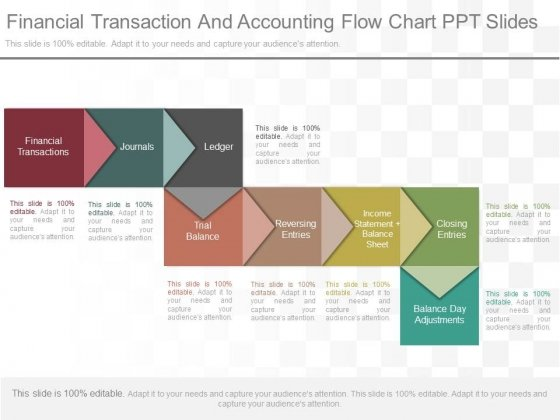 Accounting flow chart PowerPoint templates, Slides and Graphics