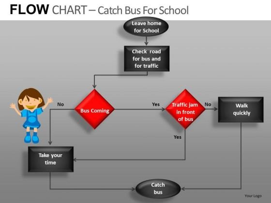 Flow Chart Example PowerPoint Slides Download - PowerPoint Templates