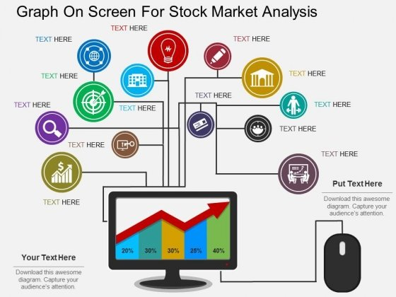 Stock Market Analysis Sample  StaruptalentCom