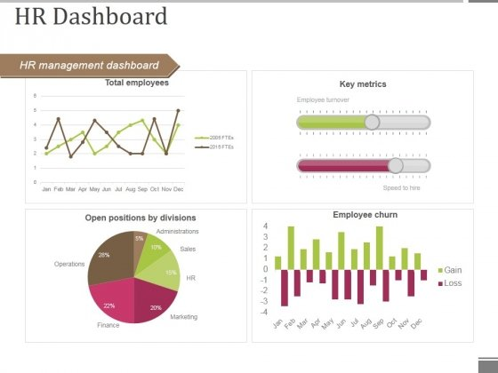 Hr Dashboard Template 1 Ppt PowerPoint Presentation Infographic