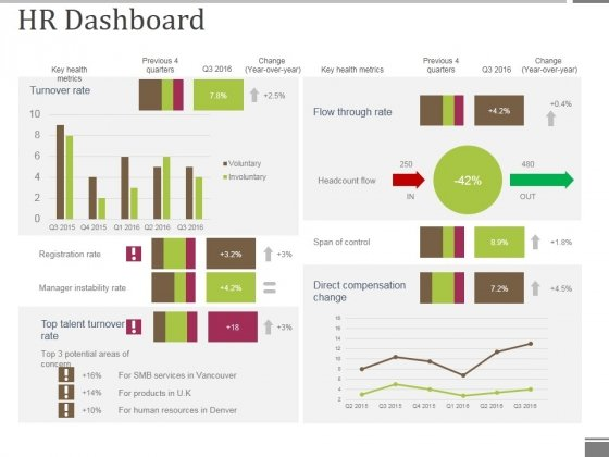 Hr Dashboard Template 2 Ppt PowerPoint Presentation File Grid