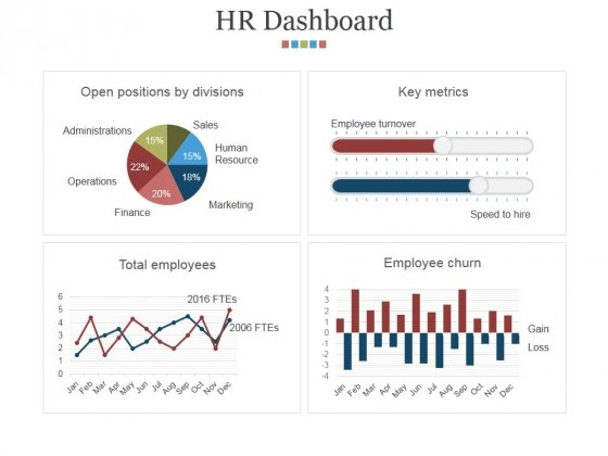 Hr Dashboard Template 2 Ppt PowerPoint Presentation Microsoft