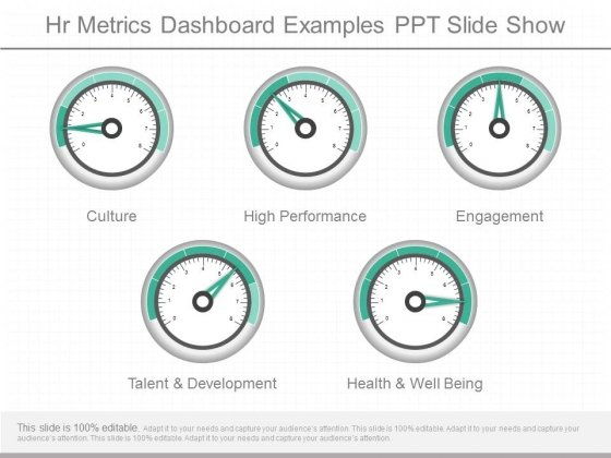 Hr Metrics Dashboard Examples Ppt Slide Show - PowerPoint Templates - hr dashboard template