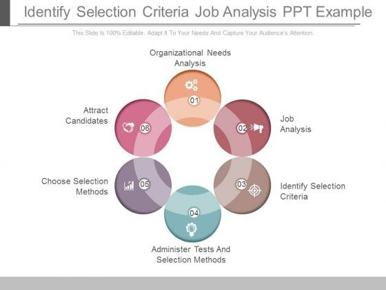 Job analysis PowerPoint templates, Slides and Graphics - job analysis
