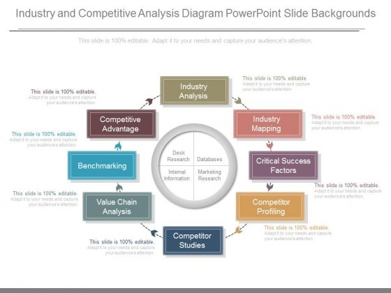 Industry And Competitive Analysis Diagram Powerpoint Slide