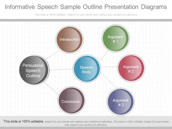 Informative Speech Sample Outline Presentation Diagrams - PowerPoint