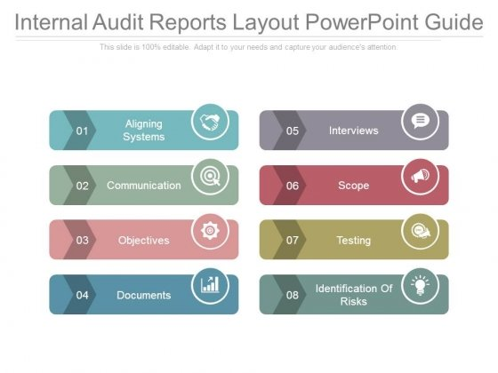 Internal Audit Reports Layout Powerpoint Guide - PowerPoint Templates