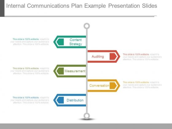 Internal Communications Plan Example Presentation Slides
