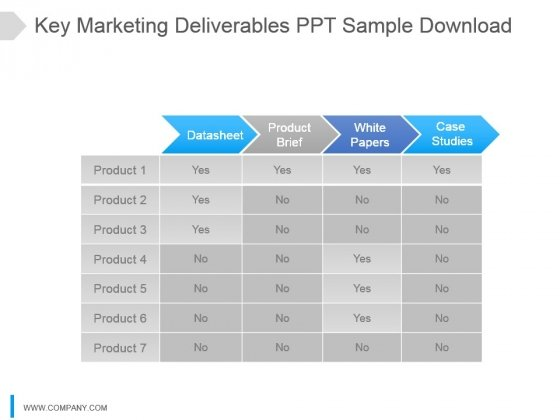 Key Marketing Deliverables Ppt Sample Download - PowerPoint Templates