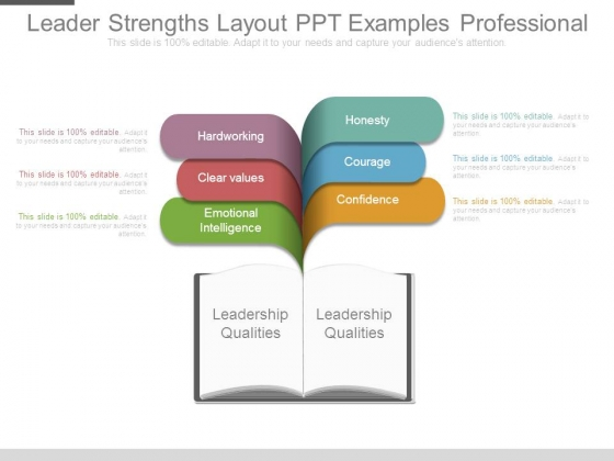 Leader Strengths Layout Ppt Examples Professional - PowerPoint Templates
