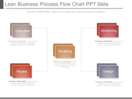 Lean Business Process Flow Chart Ppt Slide - PowerPoint Templates
