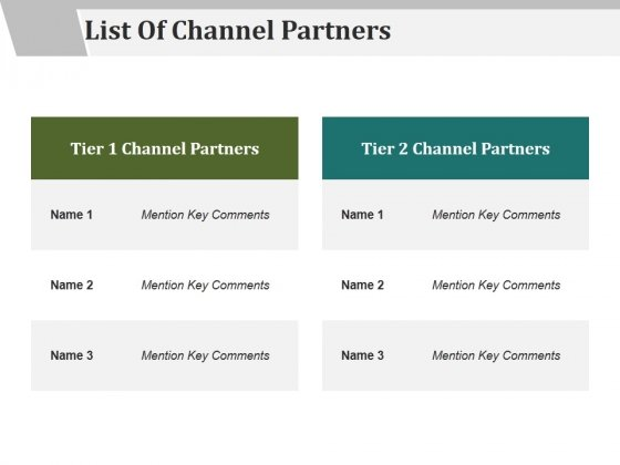 List Of Channel Partners Ppt PowerPoint Presentation Infographic