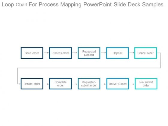 Loop Chart For Process Mapping Powerpoint Slide Deck Samples