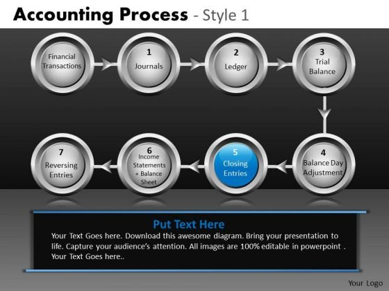 Linear Accounting Process Flowchart PowerPoint Templates Ppt - accounting flowchart template