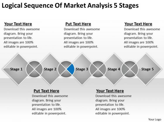 how to create a market analysis