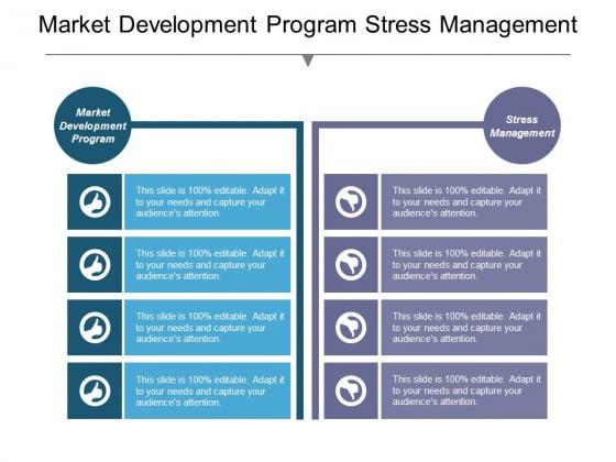 Market Development Program Stress Management Ppt PowerPoint