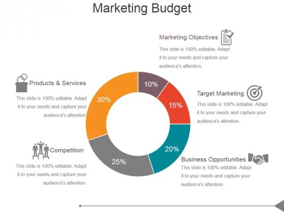 Marketing Budget Ppt PowerPoint Presentation Introduction