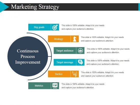 Marketing Strategy Template 1 Ppt Powerpoint Presentation Model