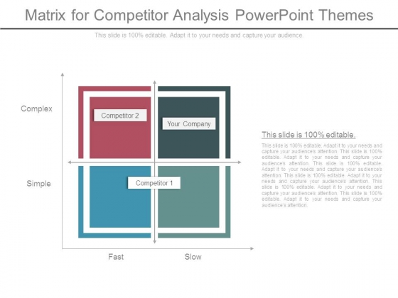 competitor analysis powerpoint templates the competitor analysis - sample competitive analysis 2