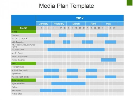 Media Plan Template 1 Ppt PowerPoint Presentation Gallery Graphics