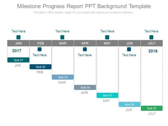 Milestone Progress Report Ppt Background Template - PowerPoint Templates