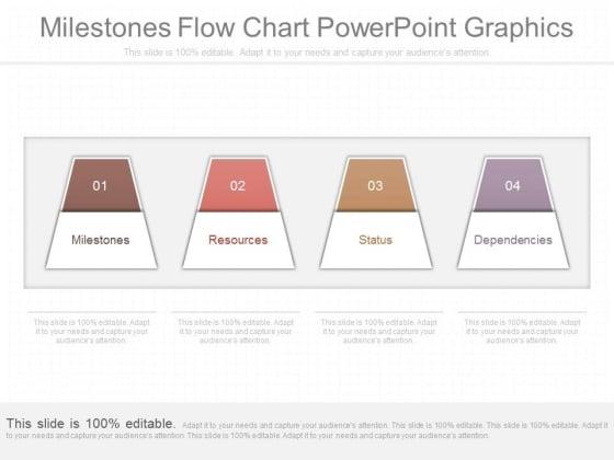 Milestones Flow Chart Powerpoint Graphics - PowerPoint Templates