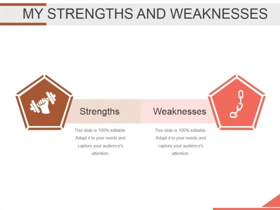 My Strengths And Weaknesses Ppt PowerPoint Presentation Outline