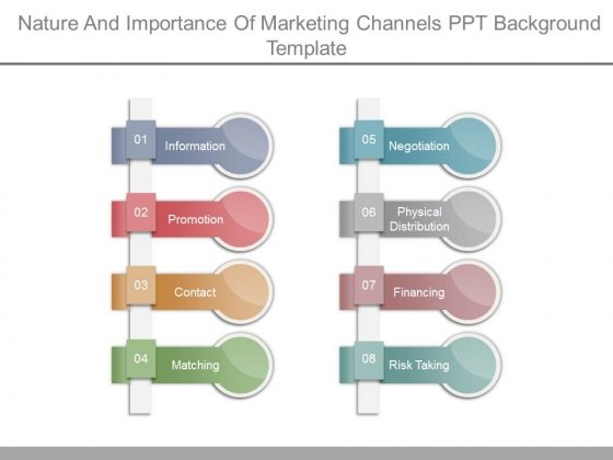 Nature And Importance Of Marketing Channels Ppt Background Template