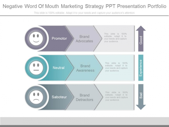 Brand awareness PowerPoint templates, Slides and Graphics - strategy powerpoint presentations
