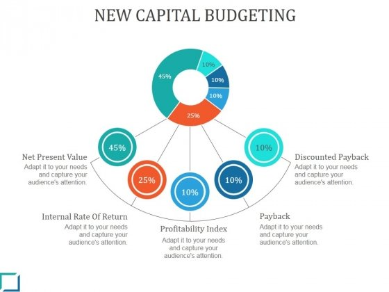 New Capital Budgeting Ppt PowerPoint Presentation Influencers