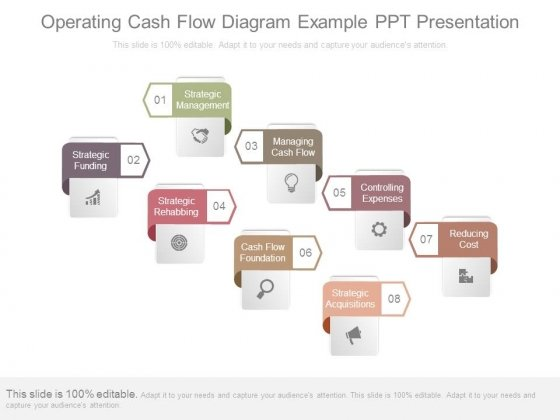Operating Cash Flow Diagram Example Ppt Presentation - PowerPoint